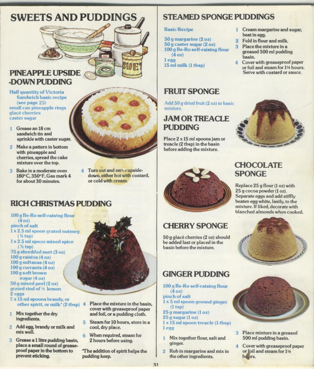 Recipe Book For Cakes